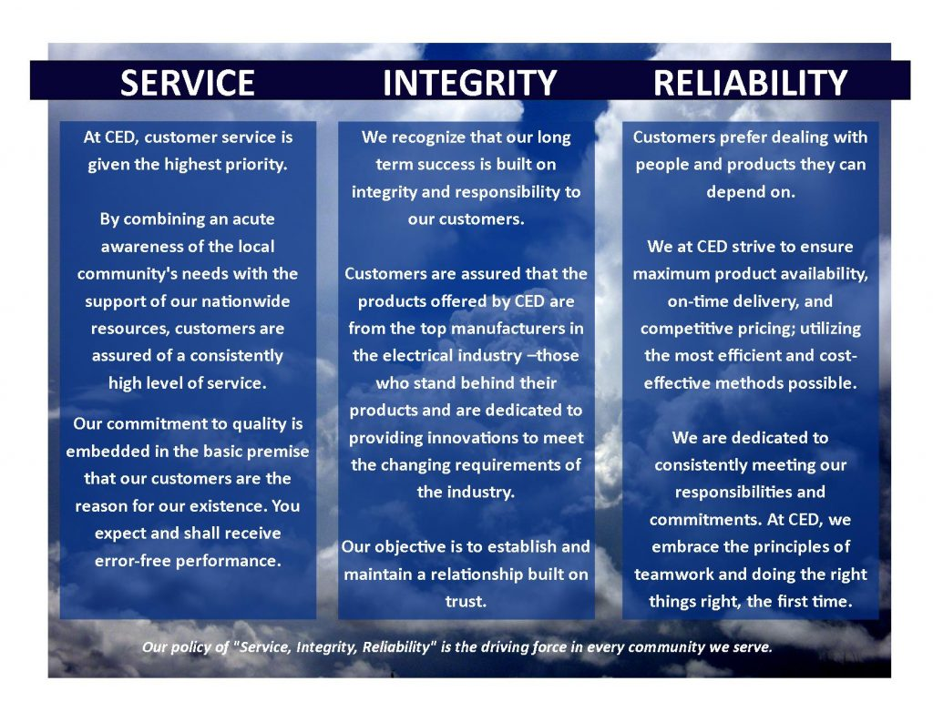 Electrical Supply Store - Service Integrity Reliability