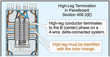 [DVZP_7254]   Code Corner - CED   Delta 3 Phase Panelboard Wiring Diagram      CED Clearwater Largo Electrical Supply